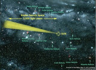 Milky-way-kepler