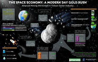 SpaceEconomy_IGL