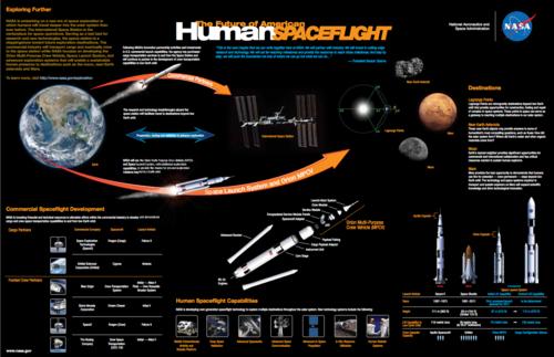 NASA_future_human_space_flight
